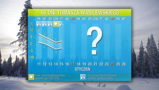 Prognoza pogody na 16 dni: ocieplenie w tył zwrot